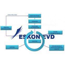 ISO 50001 Enerji Yönetim Sistemi Danışmanlığı